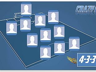 FO3: Ngày cuối cùng, nhìn lại đội hình các cầu thủ sử dụng nhiều nhất ở tất cả các vị trí