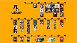 Nhìn lại sự lột xác của các game được thực hiện bởi Rockstar qua 22 năm phát triển (1997 - 2019)