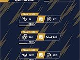 ICON Series SEA Mùa Hè 2021: Kết quả ngày thi đấu 17/04, SBTC Esports khẳng định sức mạnh