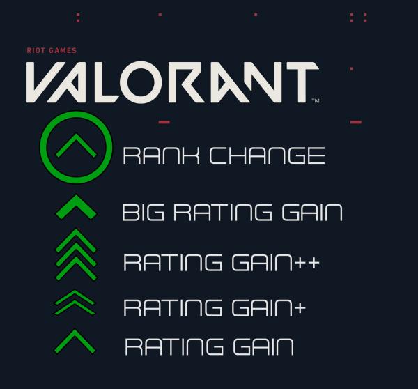 he thong xep hang trong Valorant