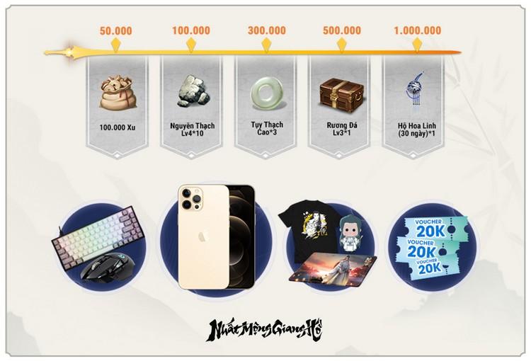 Những phần quà đặc biệt dành cho game thủ đăng ký trước Nhất Mộng Giang Hồ VNG